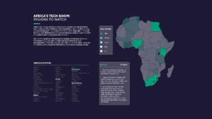 Understanding Africa's Tech Boom: What Are the 9 Regions to Watch?